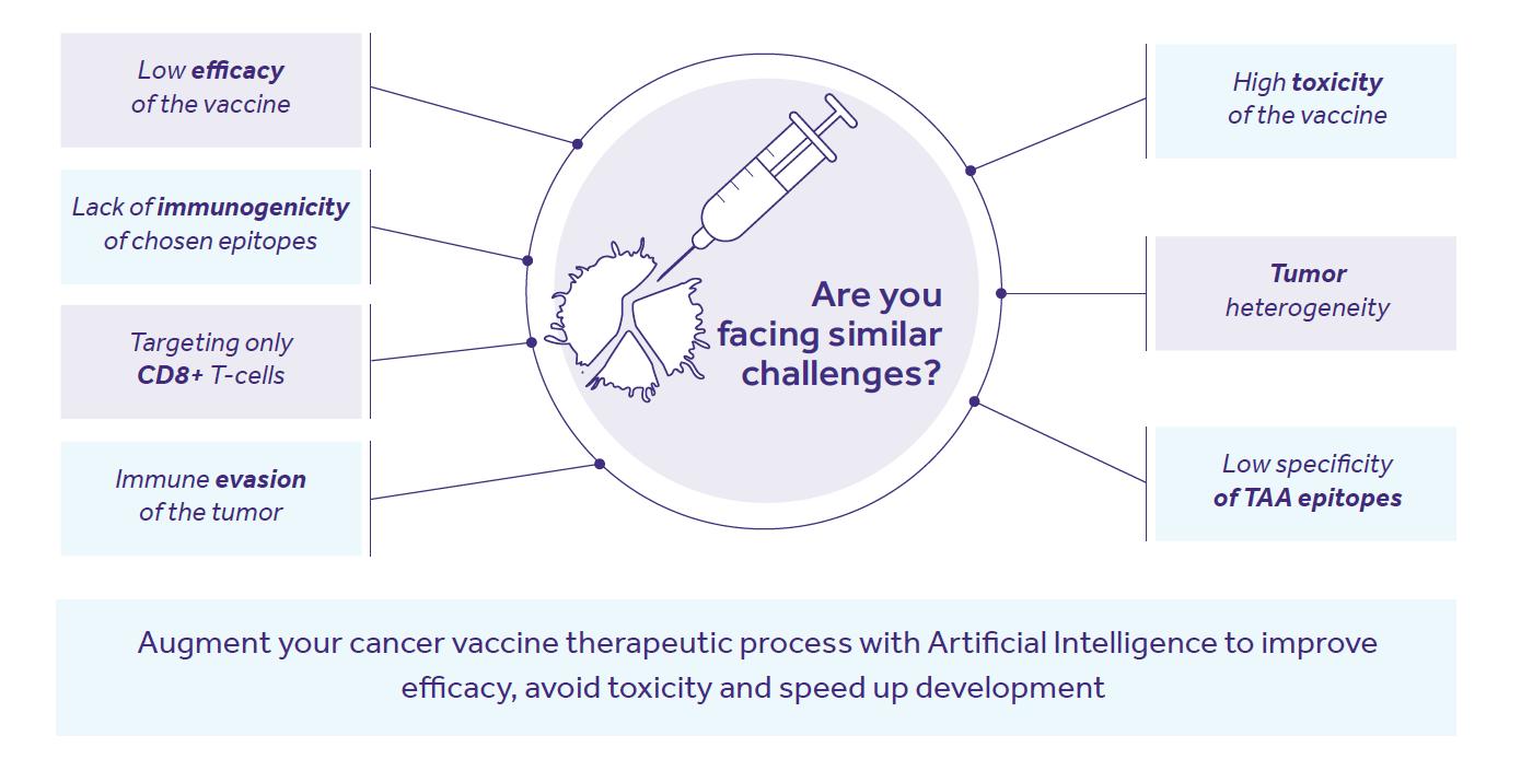 Cancer vaccines schema